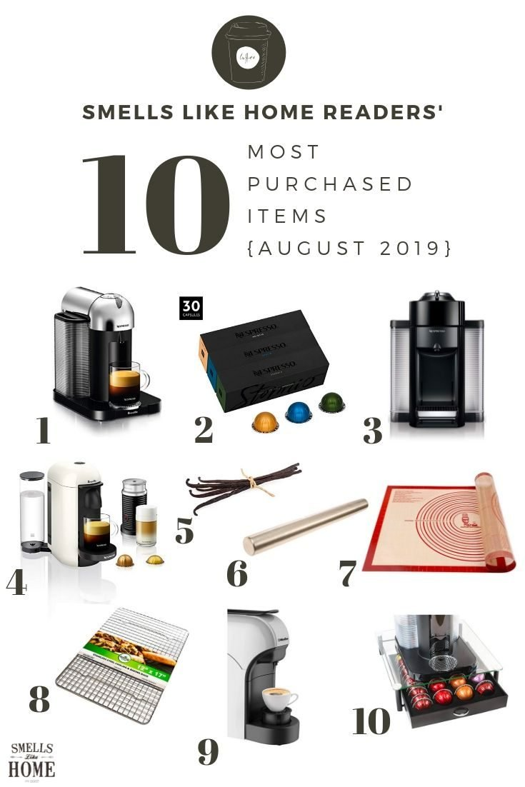 Top 10 Reader Purchases (August 2019)