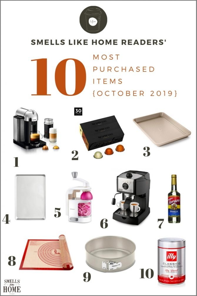 Top 10 Reader Purchases (October 2019)